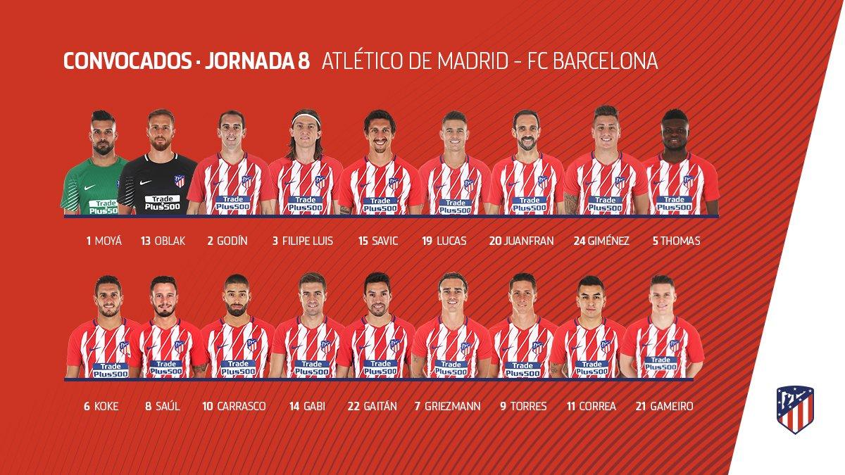 DMA7Uu5VQAEihKM Convocatoria del Atlético para el partido ante el Barcelona - Comunio-Biwenger