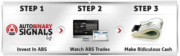 RzFq Auto Binary Signals Scam How To Make $2300 Daily With Binary Options Trading-Live Results  https:// goo.gl/7ZKKdQ  &nbsp;   #PRWSwipeRight <br>http://pic.twitter.com/IONwpiY8sX
