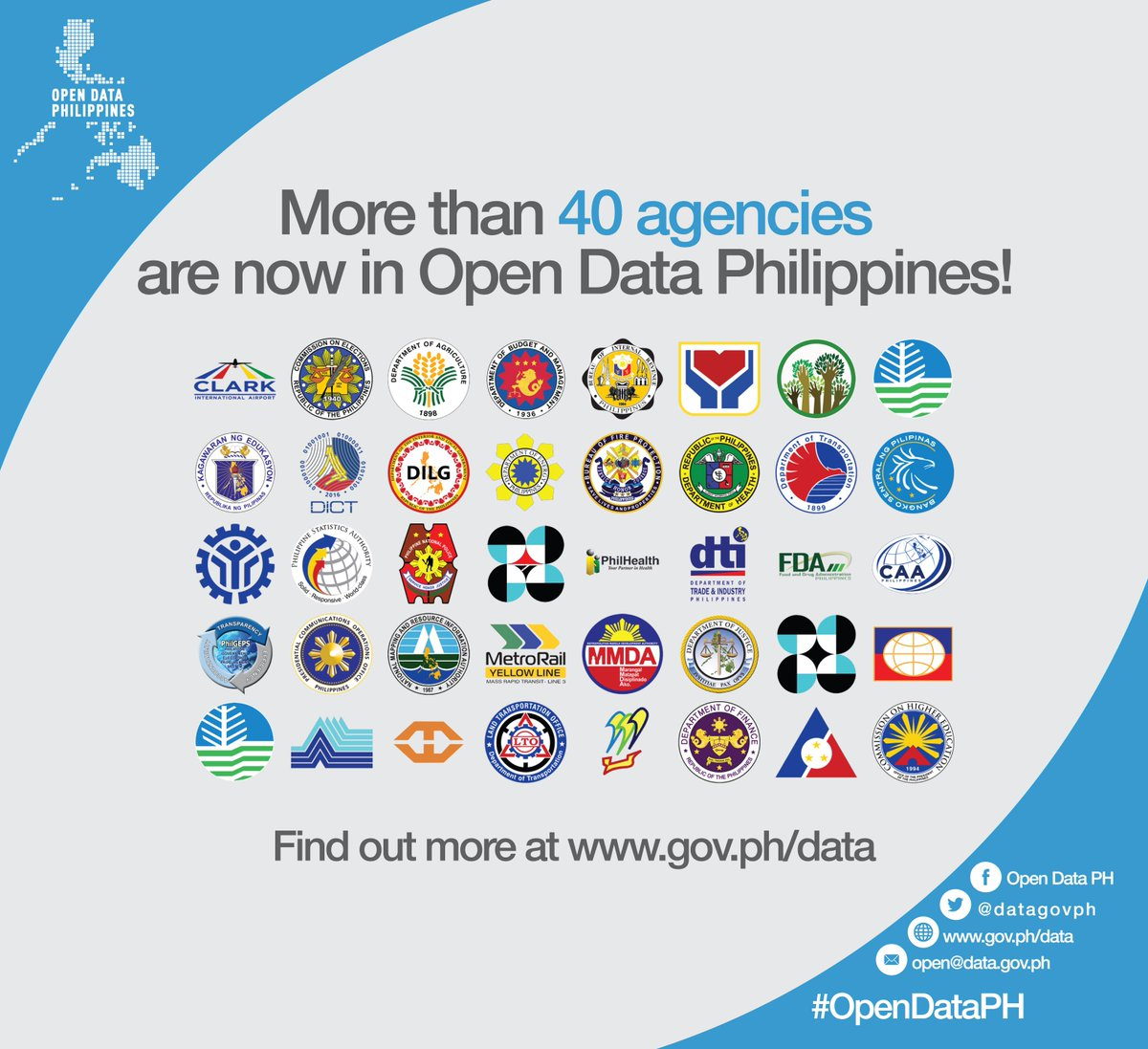 Open Data Philippines Datagovph Twitter