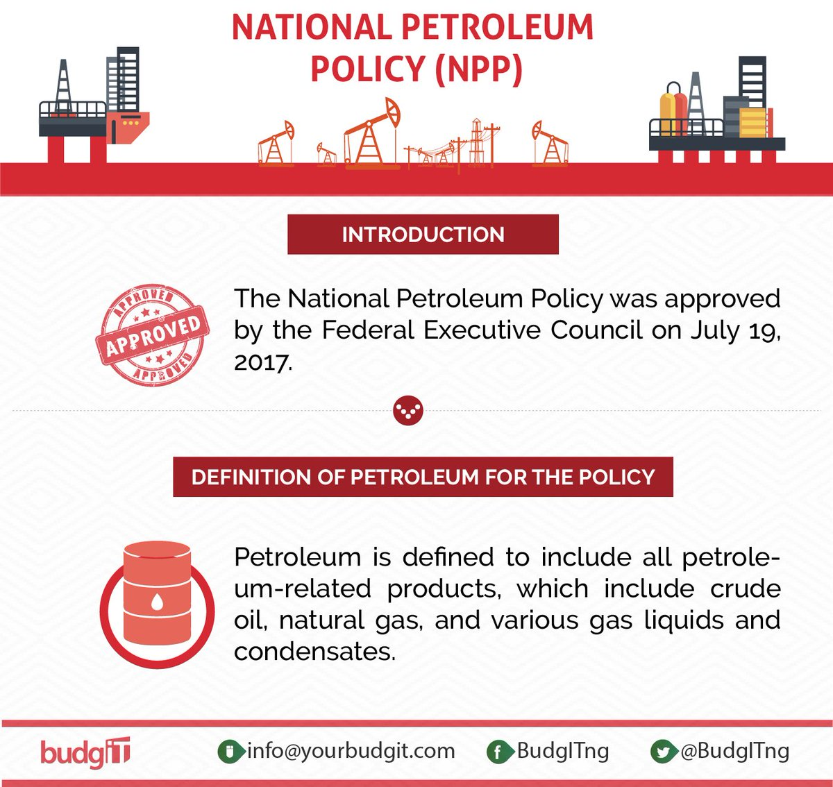 """budgit nigeria on twitter: """"2) the definition of petroleum products"""