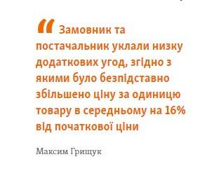 Приказа минобороны россии от 20102014 n 769