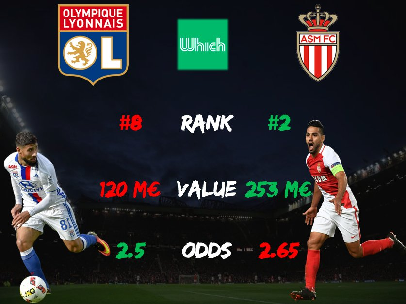 Lyon  v  Monaco WhichTeam?  Share your tips on free WhichTeam APP  Link :  http:// goo.gl/ssi7tM  &nbsp;   . #OLASM #OL #ASM #Fekir #Falcao #Aulas <br>http://pic.twitter.com/DWCN5LlXoo