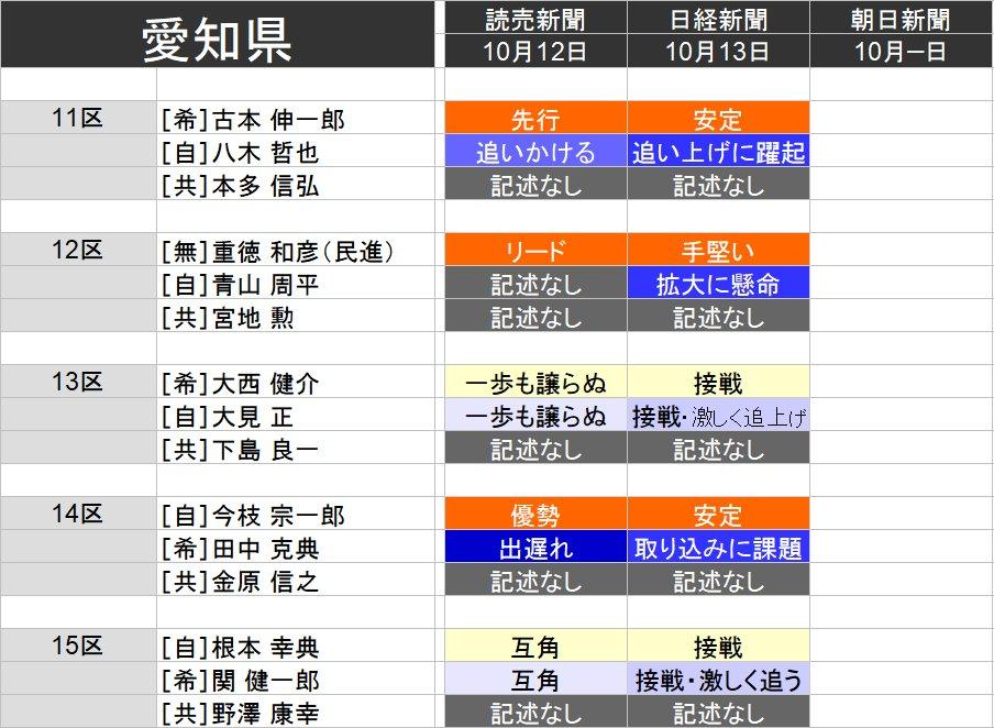愛知県第12区 - JapaneseClass.j...