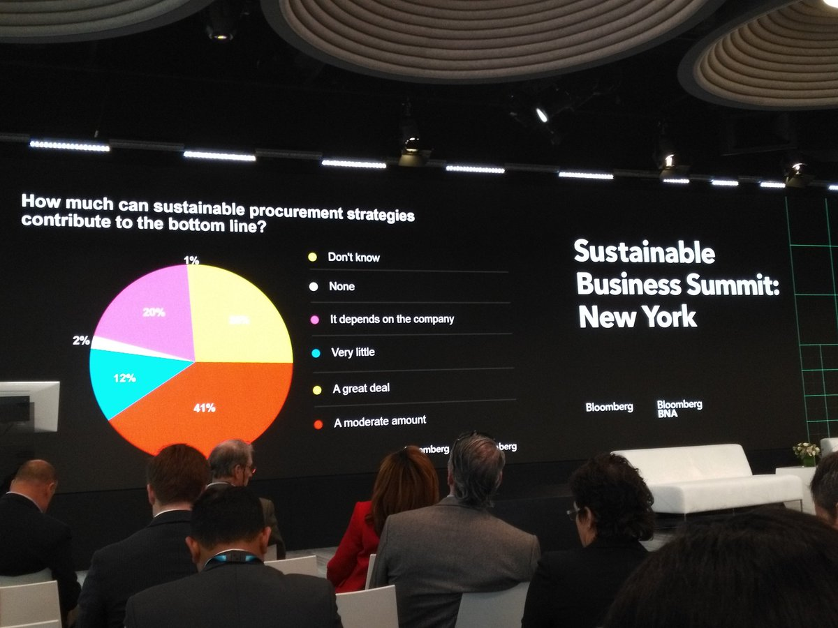 #sustainable #procurement contributes to the bottom line according to @BloombergBNA #SustainableBiz17 <br>http://pic.twitter.com/ww263SqV8D