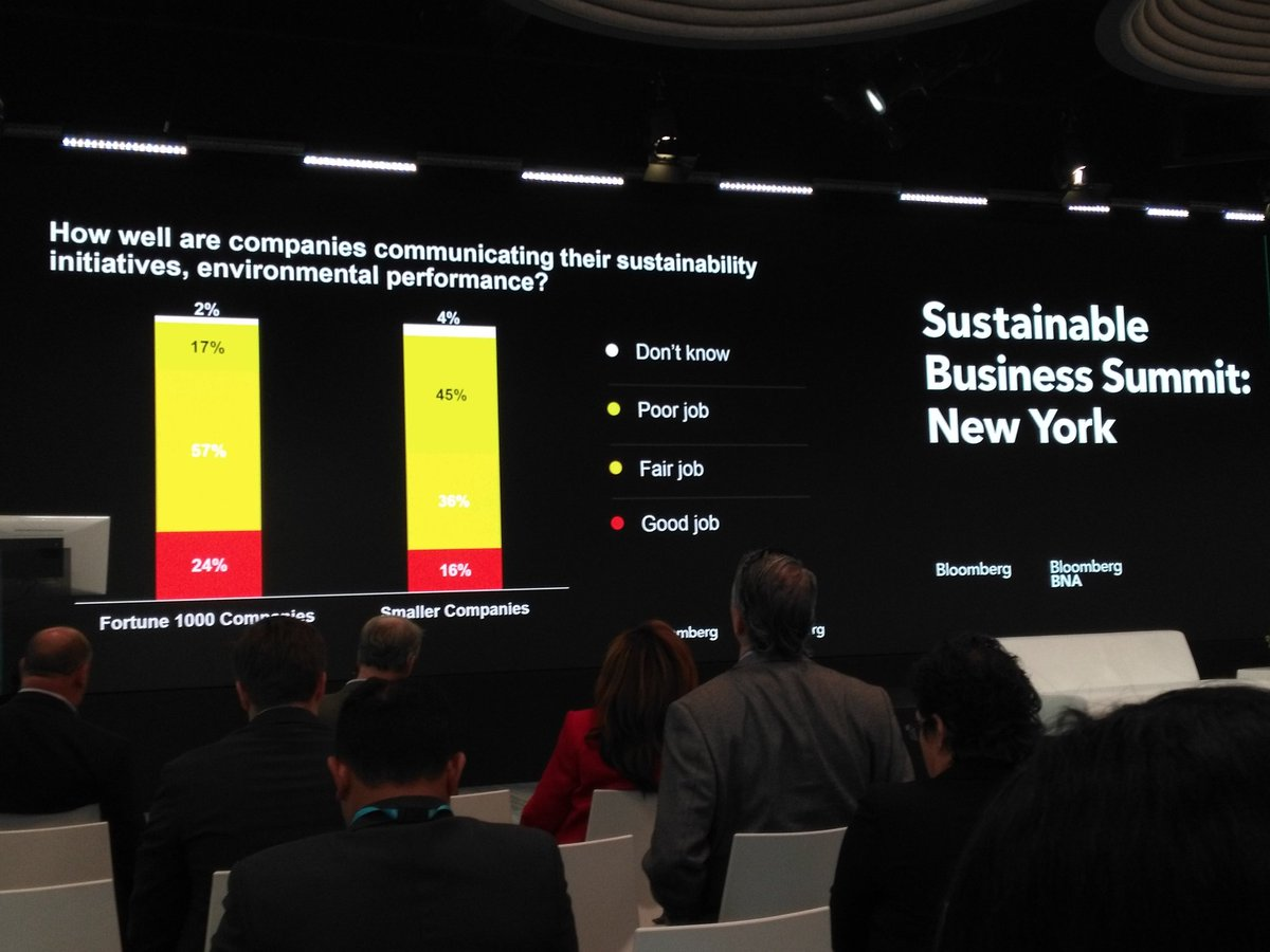 Big room for improvement on how companies communicate their #sustainability #Performance according to @BloombergBNA #SustainableBiz17 <br>http://pic.twitter.com/OW7Ao1mfgP