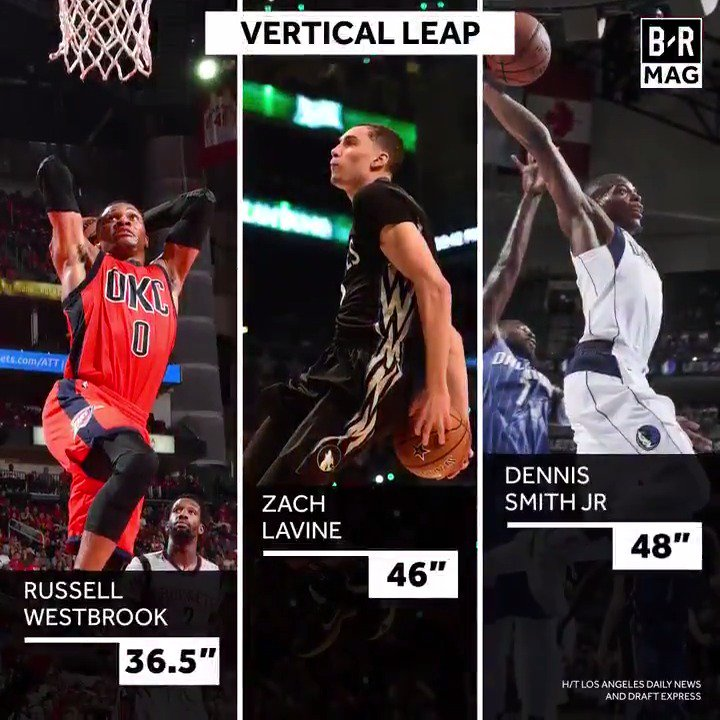 Russ Lavine Dennis Smith Jr Vertical Jump Russ Lavine