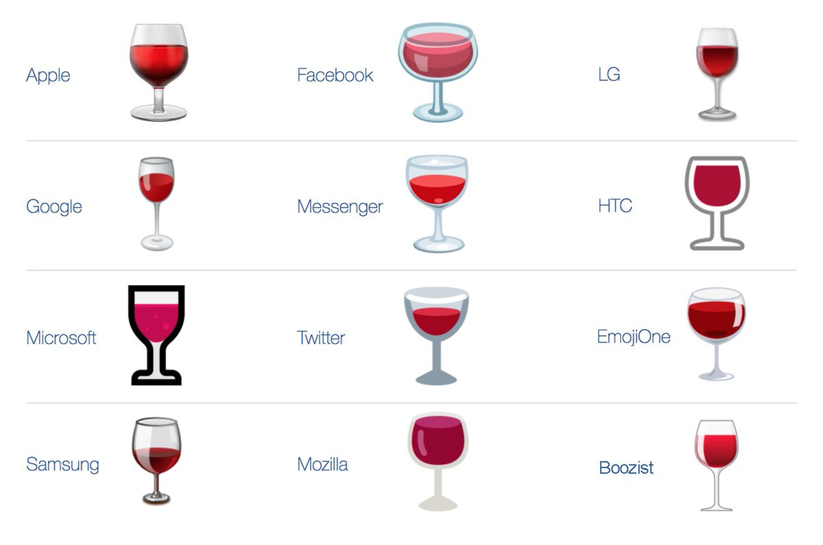 It doesn't matter which emoji you use as long as you're ready for some wine tonight! https://t.co/ezux8YblZ0
