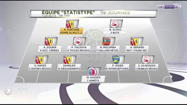 #MultiLigue2 Latest News Trends Updates Images - beinsports_FR