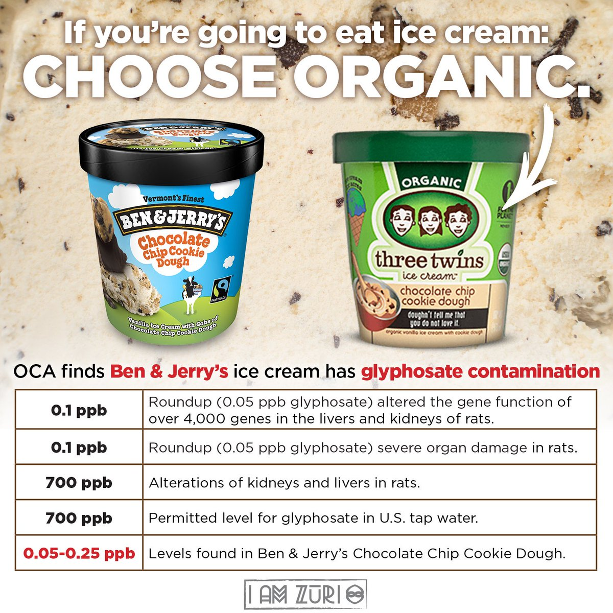 Are you eating roundup ready ice cream? https://t.co/j1YucFxMYJ https://t.co/aRKgC6daVV