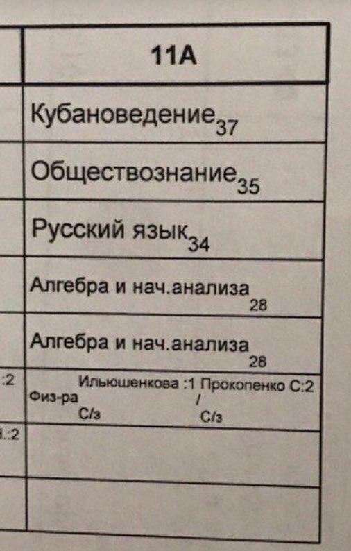 Расписание электричек до университета
