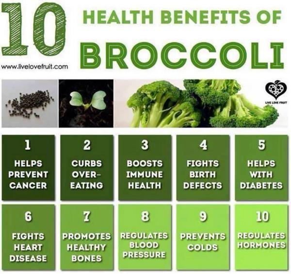 Health Benefits of Broccoli https://t.co...