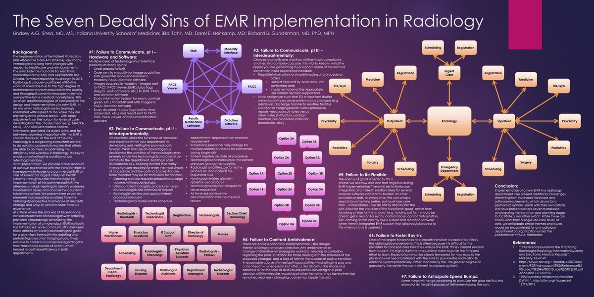 2nd yr IU #RadRes Lindsey Shea led the implementation of EPIC for our safety net hospital @EskenaziHealth @lagshea @iuinfograd @SIIM_Tweets<br>http://pic.twitter.com/NlRL4PiqGe
