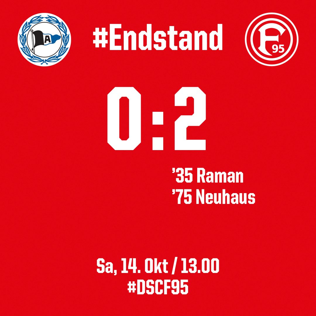 #DSCF95 Latest News Trends Updates Images - f95