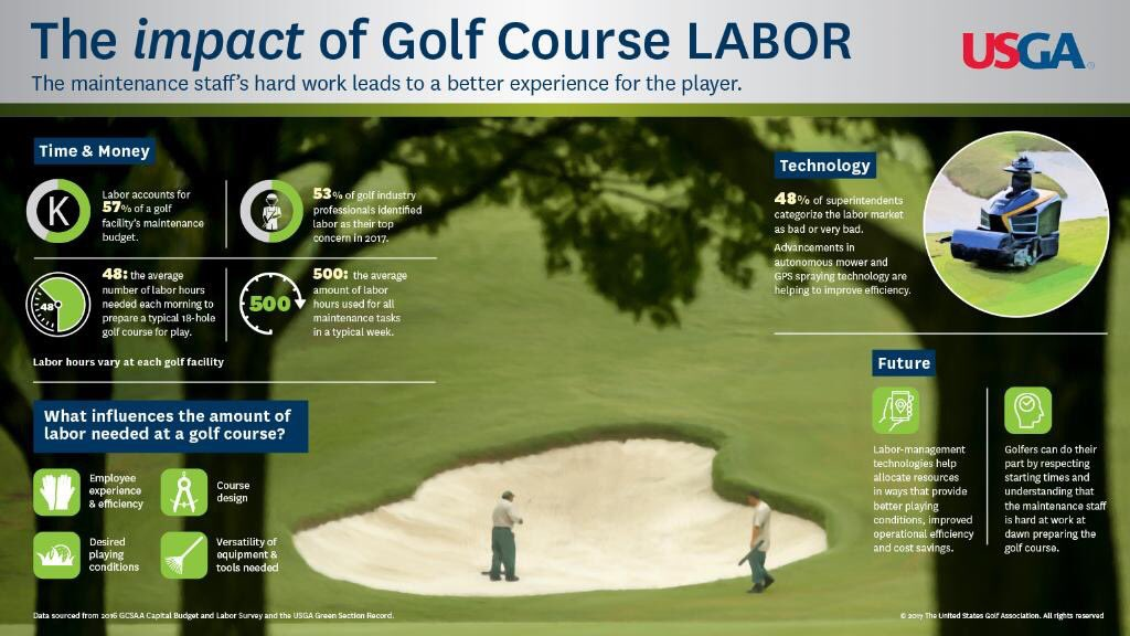 the impact of technology on golf Cut your handicap in half by taking one simple step  cutting-edge technology  impact zone® golf now runs programs across the country.