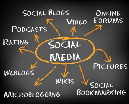 Social media can play a key role in reaching #potential #customers.   http:// bit.ly/2chPTCV  &nbsp;    #social #media<br>http://pic.twitter.com/hzTfj2bWXf
