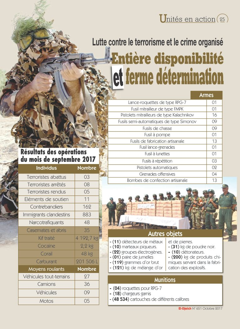 #Algeria: Outcome of military operations in the fields of counter-terrorism and organized crime for the month of September <br>http://pic.twitter.com/79qE2m7F9I