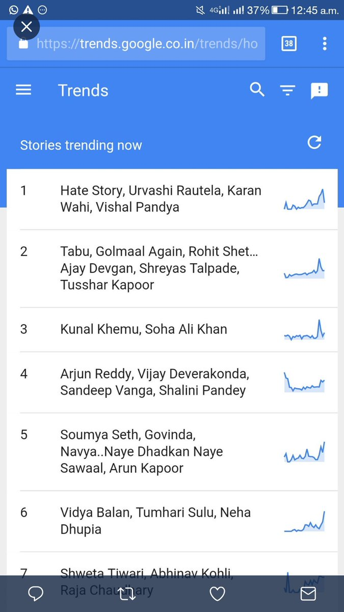#HATESTORY4 trending on No.1 Spot everywhere . #love #you #guys #HateStoryIV<br>http://pic.twitter.com/p3Thg6W7FI