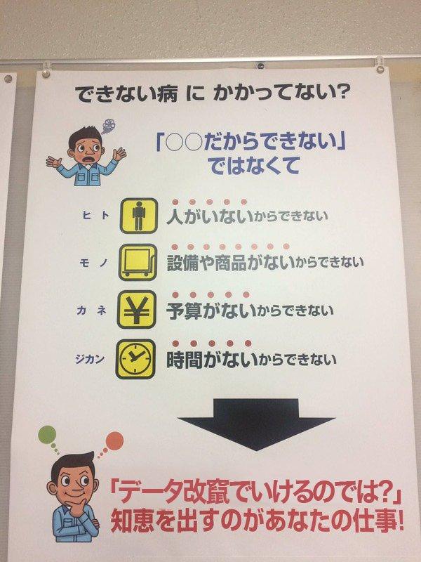 労働者のモチベーションをアップさせるポスター https://t.co/zj9B8VY8NP