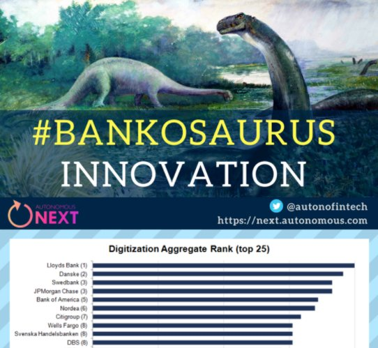 How can we measure #banking #innovation to show who is prepared for the #fintech era—and who is not? Innovation Index by @AutonoFinTech<br>http://pic.twitter.com/ikP1bJ2tE4