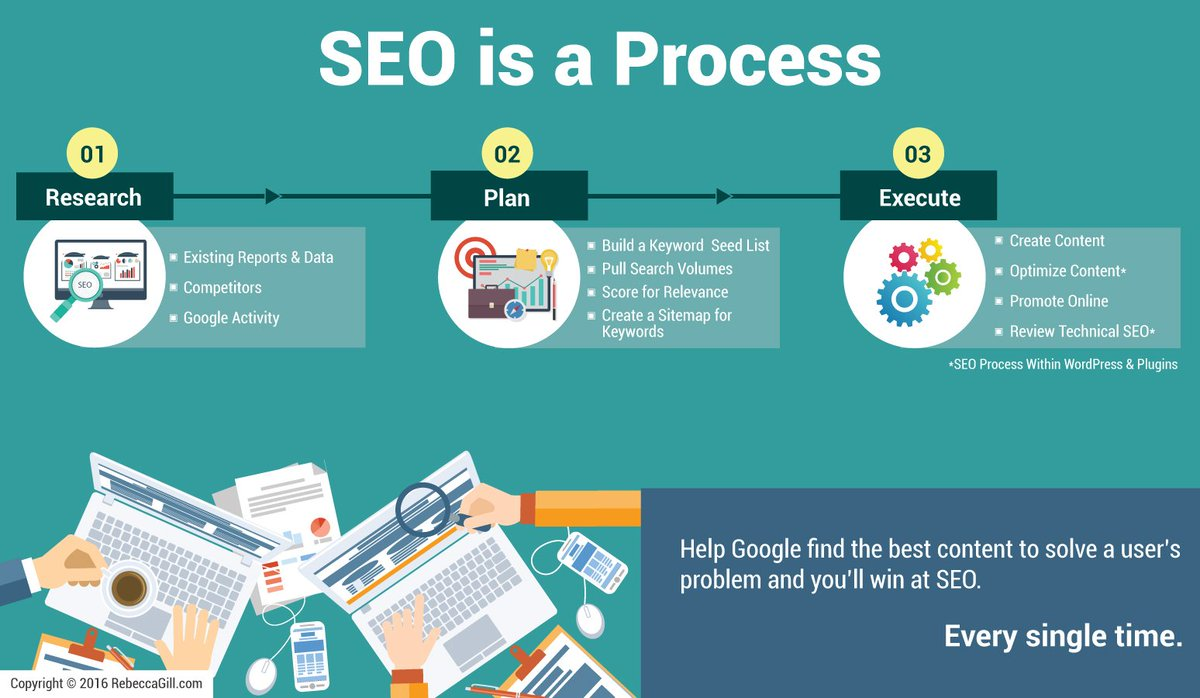 #SEO is a process. SEO is not dead.  #searchenginemarketing #SEM #SMM #SMO #DigitalMarketing #OnlineMarketing #Internetmarketing #techhunks<br>http://pic.twitter.com/8hfSuhQiKV