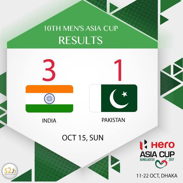 Over of asia cup pak vs india