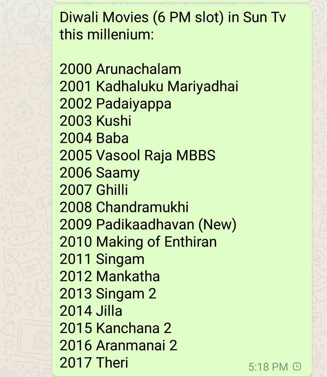 Ajay Srinivasan on Twitter: