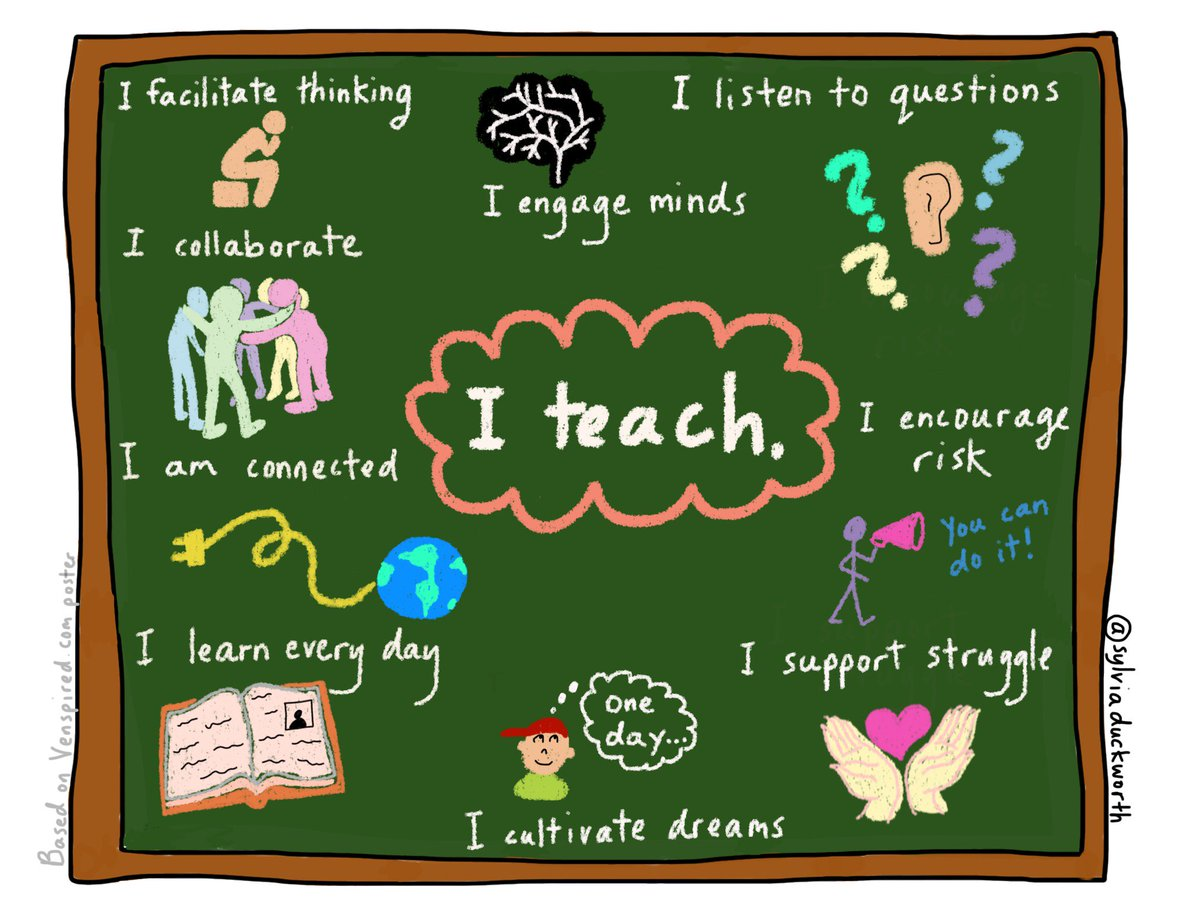 What do you put under the broad umbrella of &quot;teaching&quot;? #sketchnote via @sylviaduckworth #edchat #teaching #parenting #cpchat<br>http://pic.twitter.com/zy8CxhL7wq