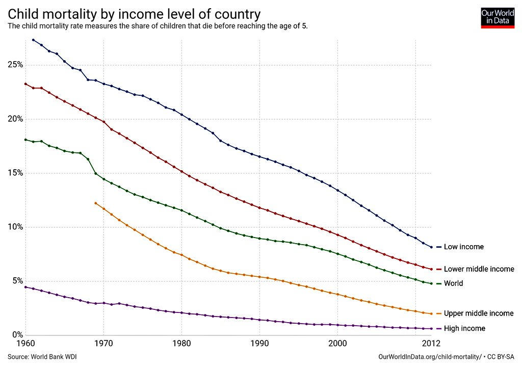 the exploitation of low income countries by Argue that the poverty of low income countries stems from their exploitation by from soci 205 at texas a&m.