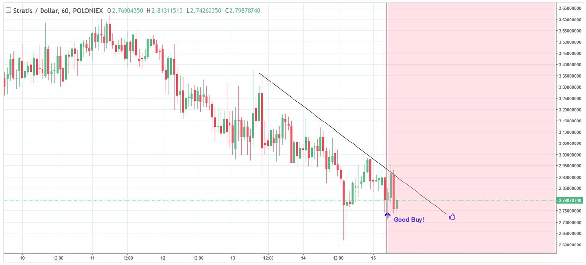 #Stratis ready for a #Bullrun after the #Bitcoin fork. Nice entry point now! Altcoin party is almost starting!<br>http://pic.twitter.com/Sg2qYFAjuD