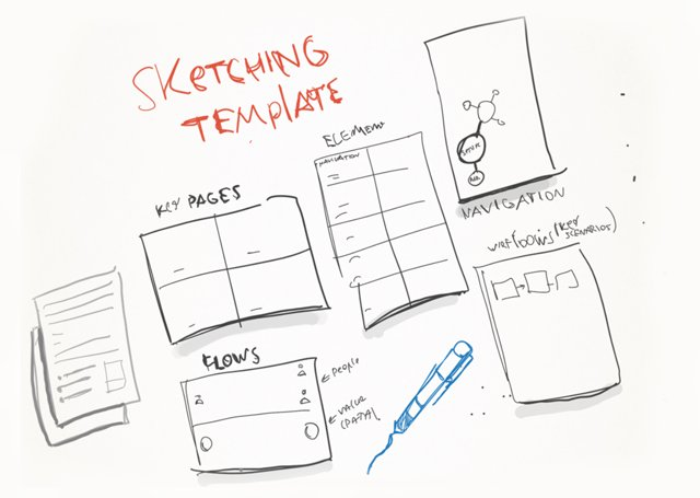 Tutorial: The Art of UX Sketching  http:// bit.ly/2jPrcTx  &nbsp;   #webdev #webdesign #ux #ui #design #sketching #web #website #tech #tutorial<br>http://pic.twitter.com/vxabigGd9p