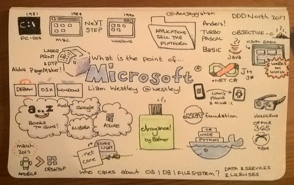 The only #sketchnote I got to do @DDDNorth this year, @westleyl &#39;s &quot;what is the point of Microsoft?&quot; #dddnorth<br>http://pic.twitter.com/q2A3zDf64C