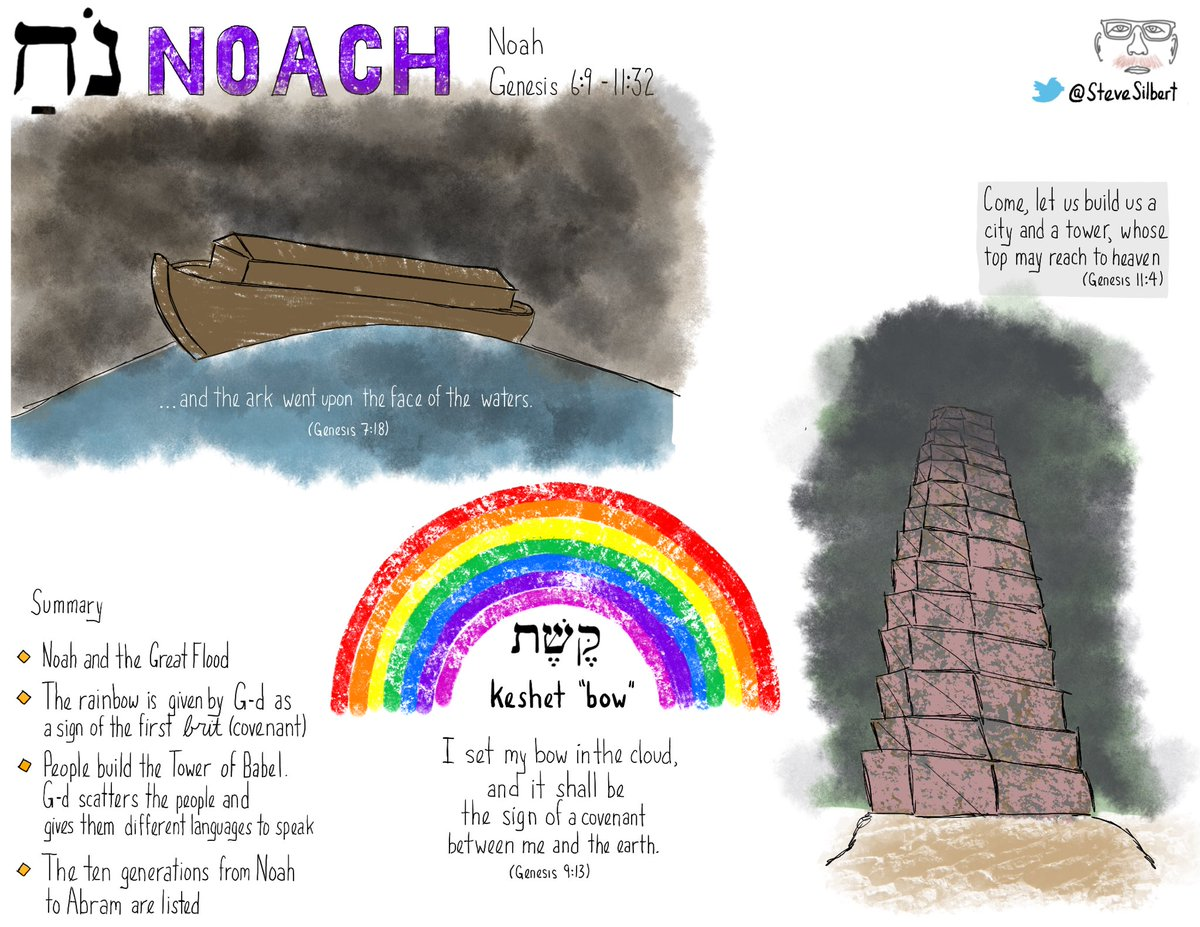 This week's #Torah portion is Noach. I wanted to try illustration instead of #sketchnote this week. <br>http://pic.twitter.com/vzQyd5WhKA