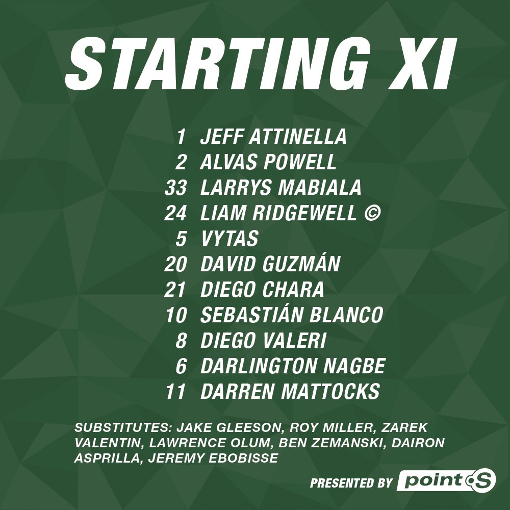 Today's lineup for #PORvDC.   Kickoff at...