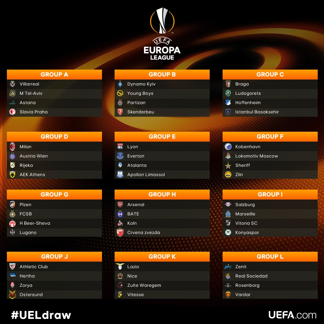 #UELdraw #EuropaLeague Group Stage Draw Results:<br>http://pic.twitter.com/vMIEXJqdfq