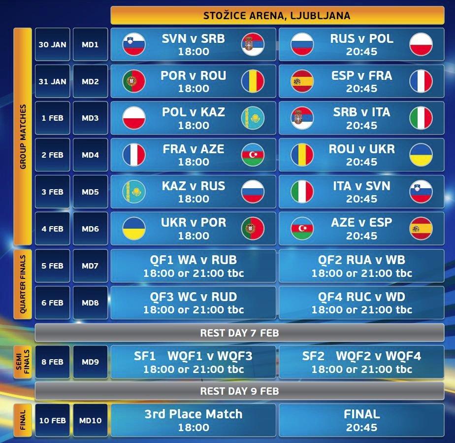 Euro Calendrier Match.Calendrier Euro Futsal Devoile Affrontera Espagne Azebaijan