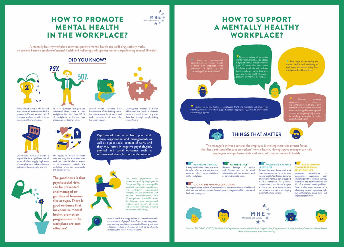 Have A Look At Our Infographic Here Tco MTxLMGvfyC WMHD17 WorldMentalHealthDay Ng72xTrpln
