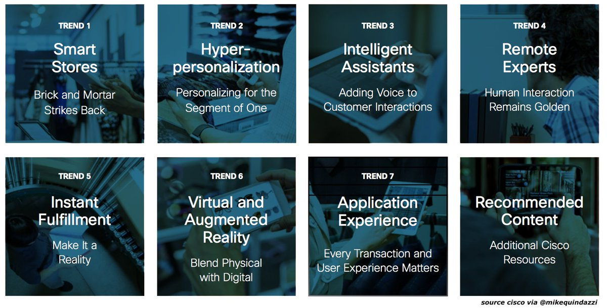 #CX in 2020? 7 #technology trends defining the future of #CustomerExperience. (#AI #AR #VR #UX #IoT #Fintech)  http:// bit.ly/2ysfq99  &nbsp;  <br>http://pic.twitter.com/U8kWk6GYIV