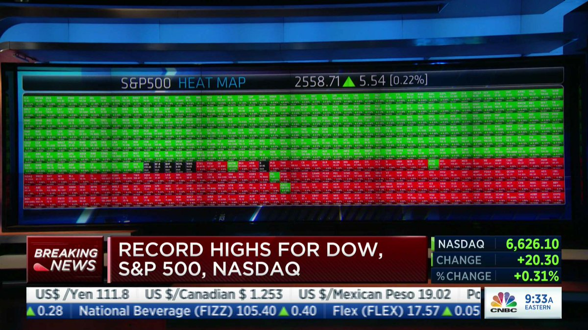 CNBC on Twitter: