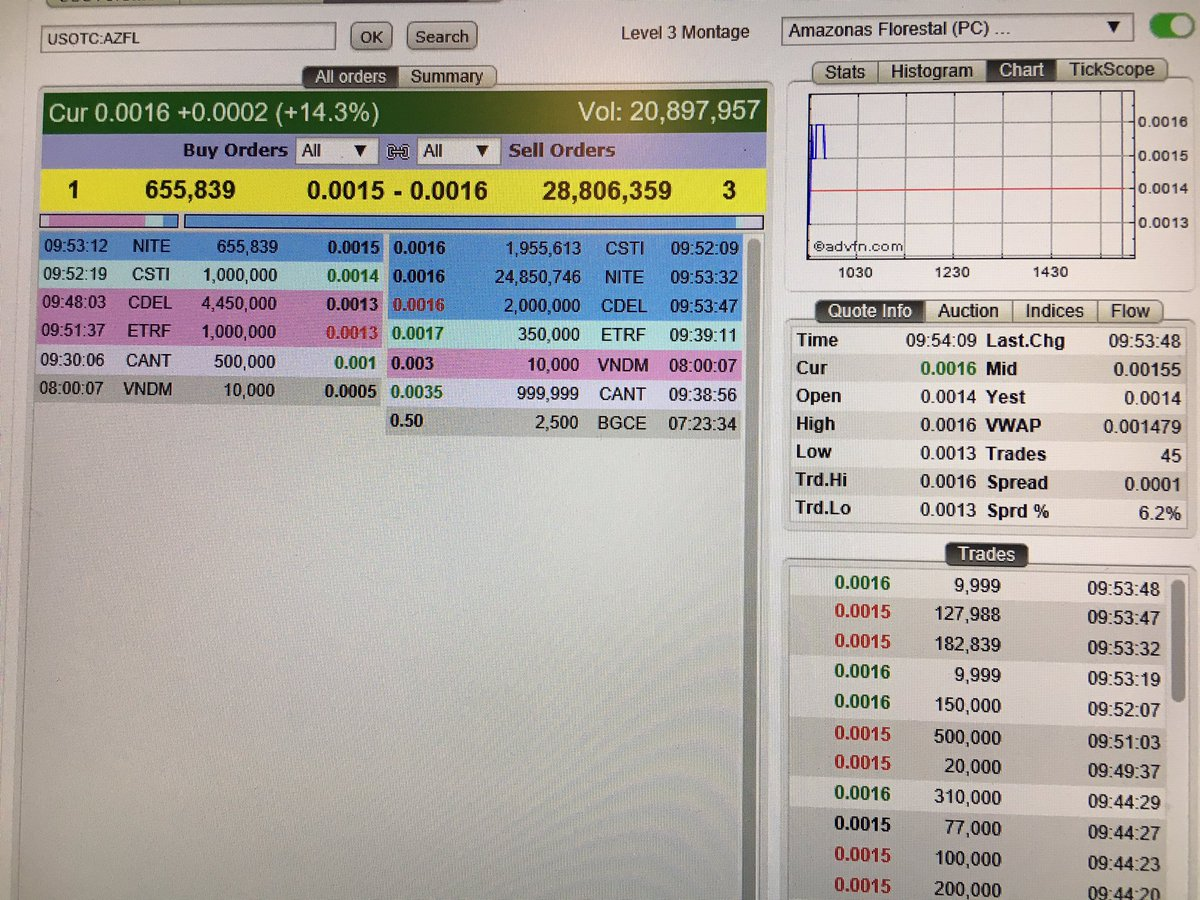 Haha look at that fake ass wall on $AZFL #STEAL THEIR SHARES <br>http://pic.twitter.com/AMCcm8bBo6