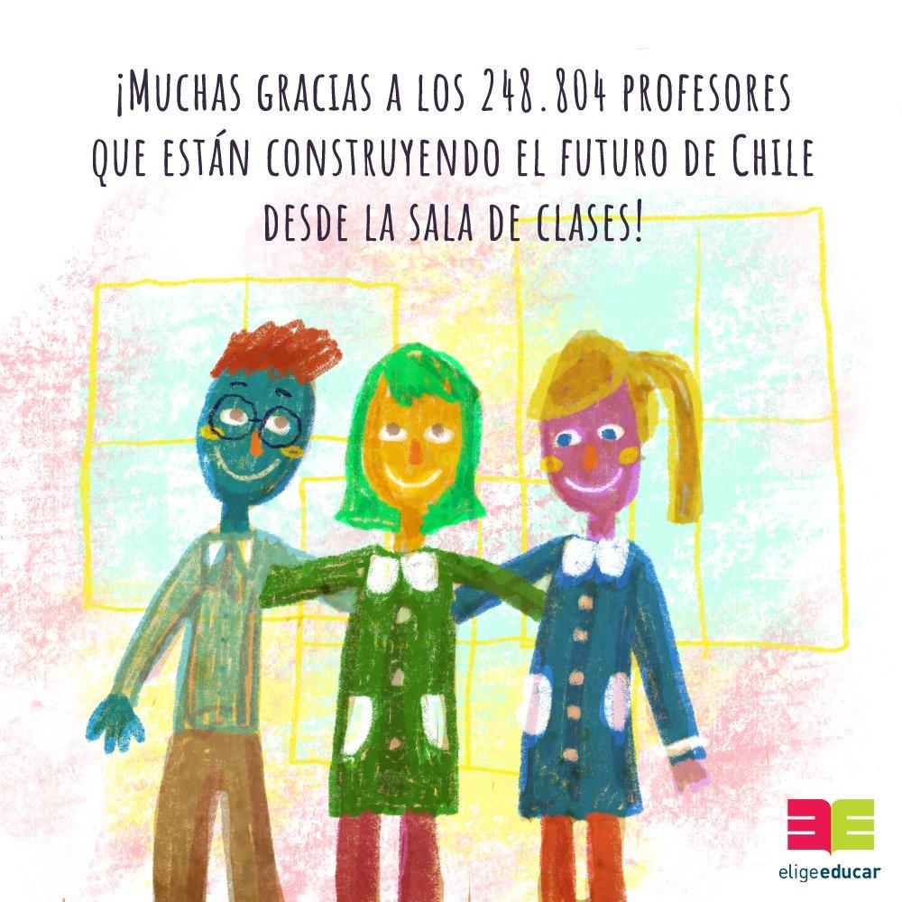 ¡Infinitas felicitaciones! #DíaDelProfesor