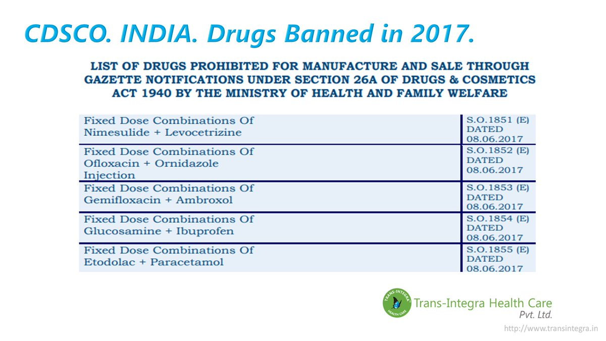 Drugs And Cosmetics Act Pdf