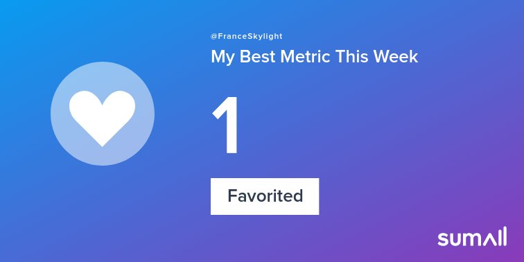 My week on Twitter 🎉: 1 Favorited, 1 Tweet. See yours with https://sumall.com/performancetweet?utm_source=twitter&utm_medium=publishing&utm_campaign=performance_tweet&utm_content=text_and_media&utm_term=c4a837d488ae995d83dc5085…