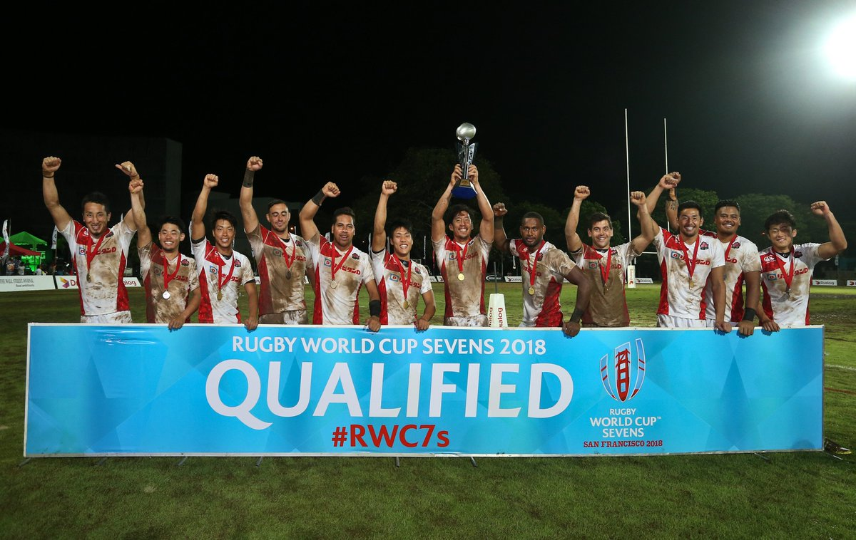 World Rugby Sevens on Twitter: