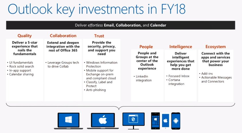 Upcoming investments in Microsoft Outlook #Office365 #Outlook #MSOutlook  https:// youtu.be/h15O4oshRfc  &nbsp;  <br>http://pic.twitter.com/acahaPJcNS