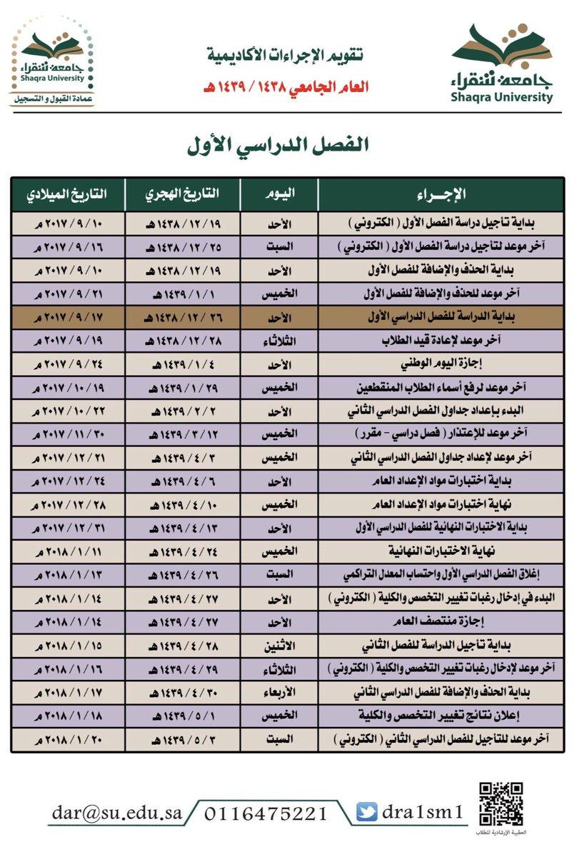 كلية العلوم الطبية Aldawadmi444 Twitter
