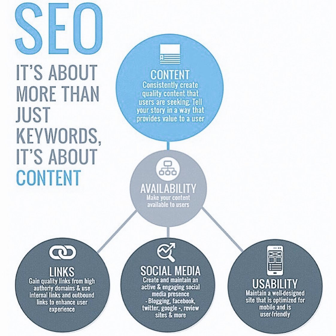 #SEO Is More Than Just Keywords  #mgvip #defstar5 #makeyourownlane #marketing #growthhacking #innovation  #socialmedia #SEO #keyword <br>http://pic.twitter.com/88vSp1u0VJ
