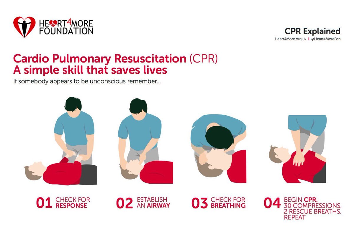 Heart4morefoundation On Twitter Learn The 4 Simple Steps Of Cpr