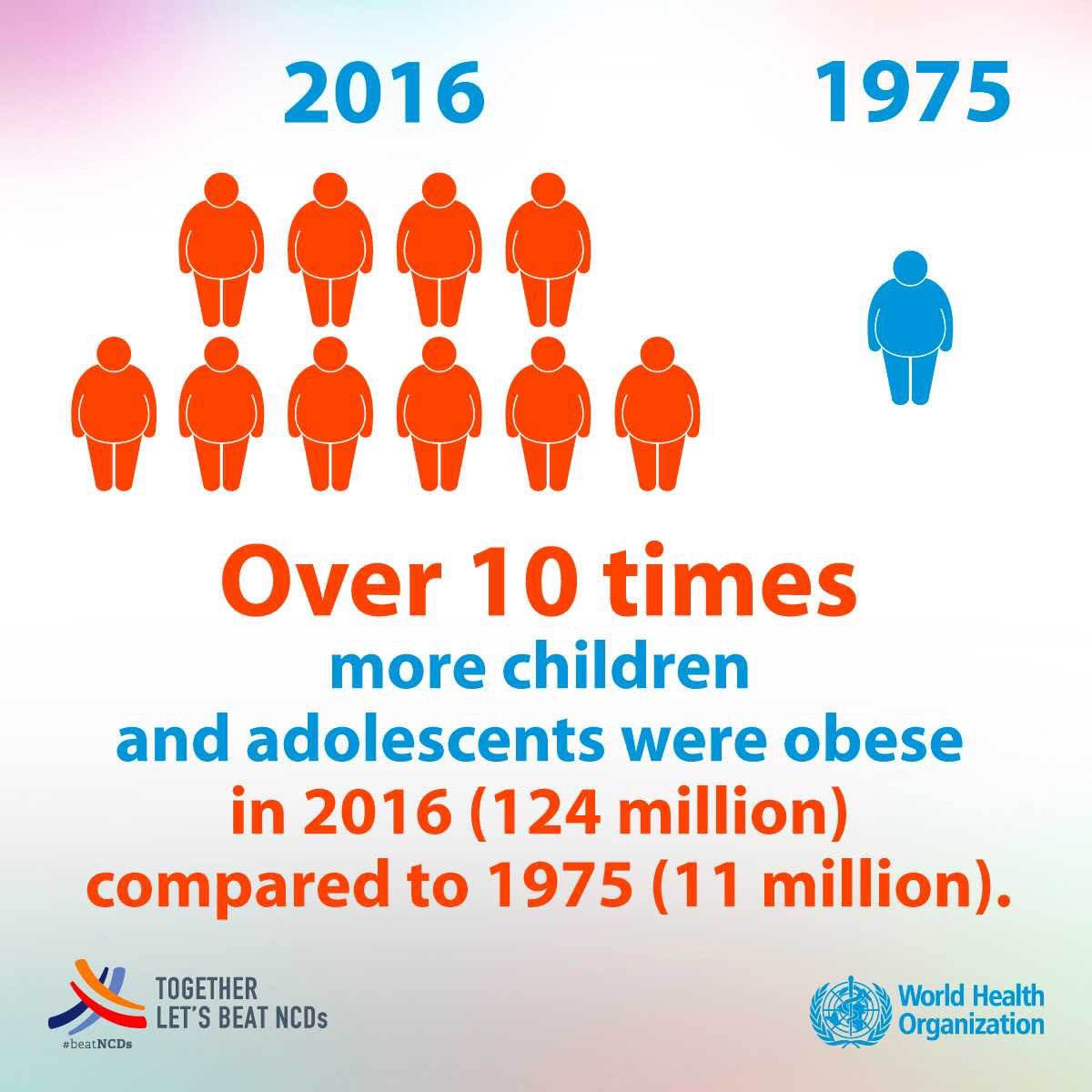 We have seen a decrease in stunting but all other forms of malnutrition are increasing, incl. childhood obesit #WorldFoodDayy