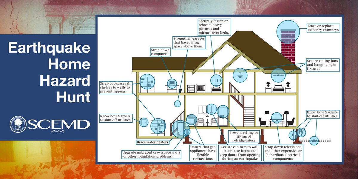 Scemd On Twitter Earthquake Prep Safety Tip Do A Home Hazard. Earthquake Prep Safety Tip Do A Home Hazard Hunt To Make Sure Your Property Is Prepared. Wiring. Hazord Saftey A Diagram Of A House At Scoala.co