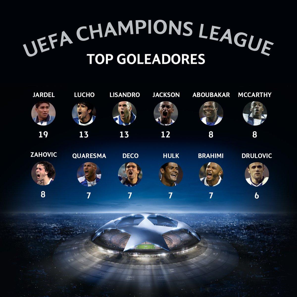 Após bisar frente ao AS Mónaco, Aboubakar já está no Top 5 🔵⚪️⚽️   #FCPorto #RBLFCP #UCL